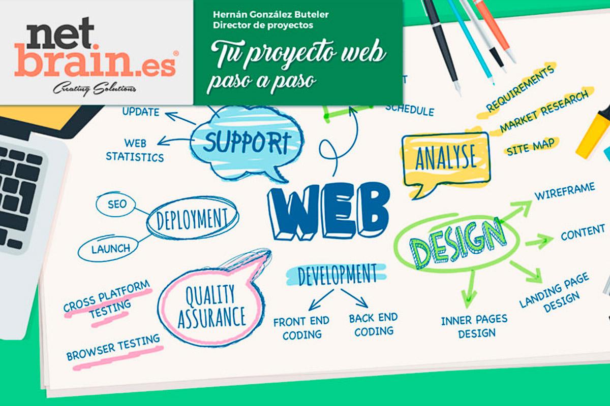 Jornada Tu Proyecto Web, Con Netbrain